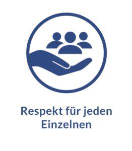 Lean Focus Core Values - Respekt für jeden Einzelnen